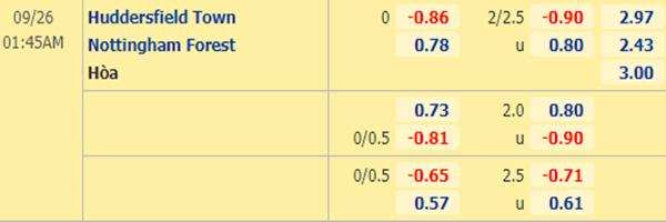 Tỷ lệ bóng đá giữa Huddersfield vs Nottingham