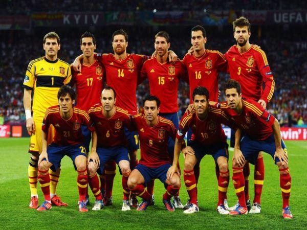 Top 5 đội hình bóng đá xuất sắc nhất lịch sử bóng đá thế giời